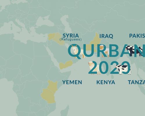 Qurbani 2020